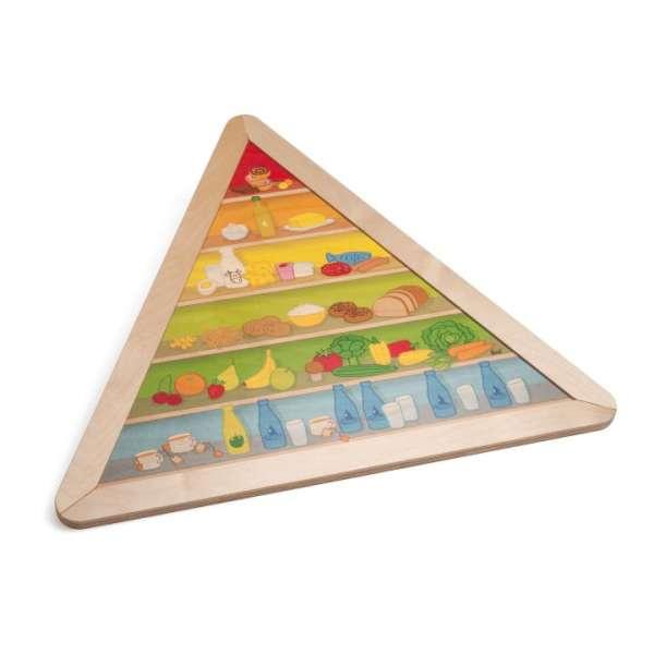 Ernährungsteller- Ernährungspyramide - 51-teilig