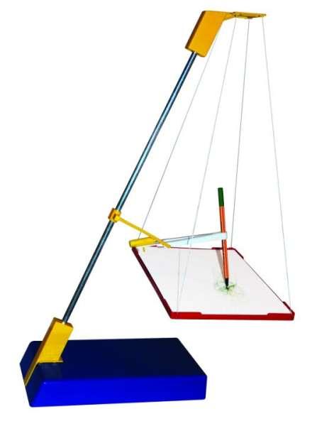 Swing -O-Graph